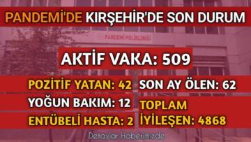 BAKANLIK VERİLERİNE GÖRE PANDEMİ'DE SON DURUM