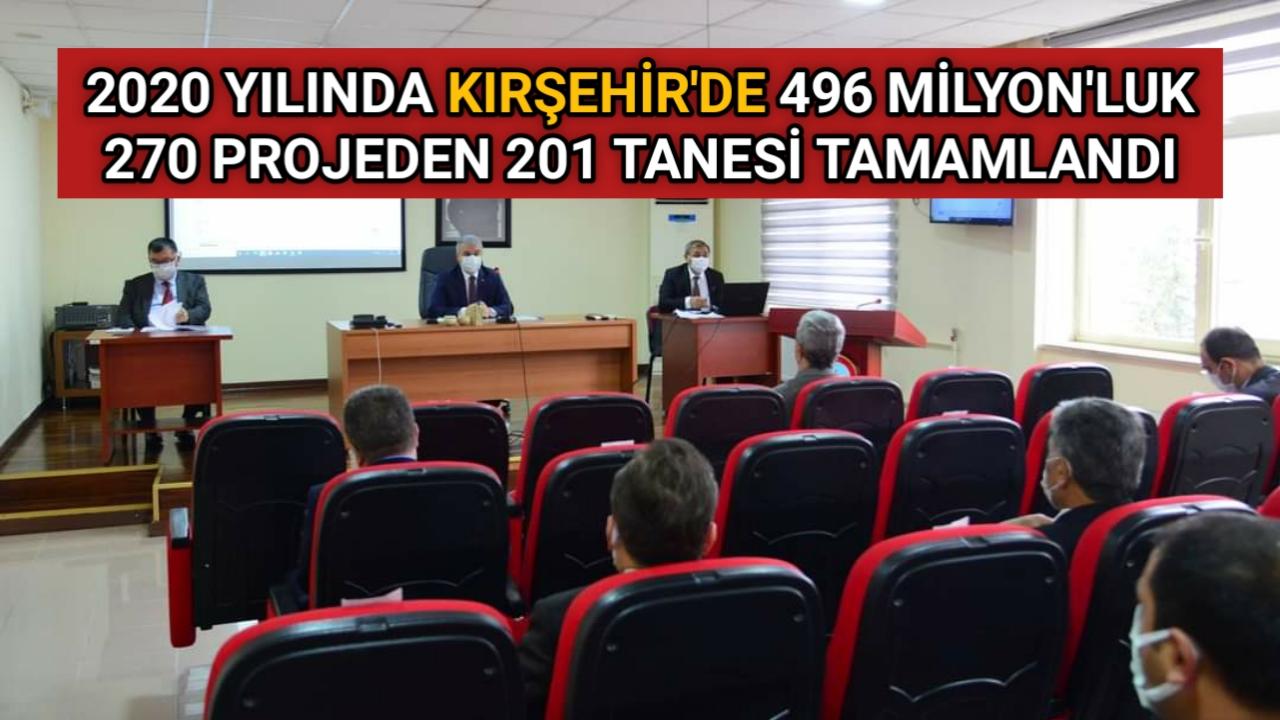 2021 YILININ İL KOORDİNASYON KURULU TOPLANTISI