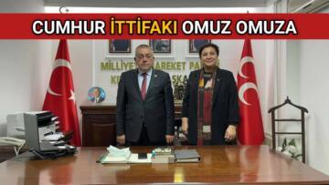AK PARTİ İL BAŞKANI ÜNSAL'DAN MHP'YE ZİYARET